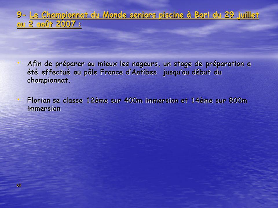 9- Le Championnat du Monde seniors piscine à Bari du 29 juillet au 2 août 2007 :
