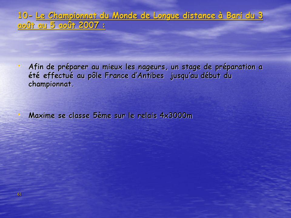 10- Le Championnat du Monde de Longue distance à Bari du 3 août au 5 août 2007 :