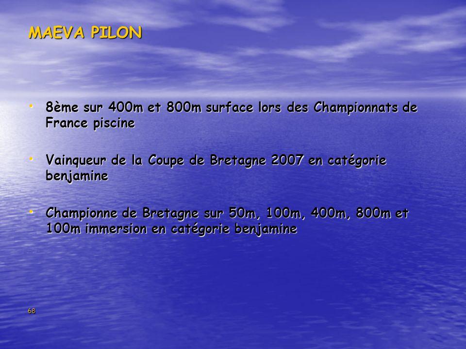 MAEVA PILON 8ème sur 400m et 800m surface lors des Championnats de France piscine. Vainqueur de la Coupe de Bretagne 2007 en catégorie benjamine.