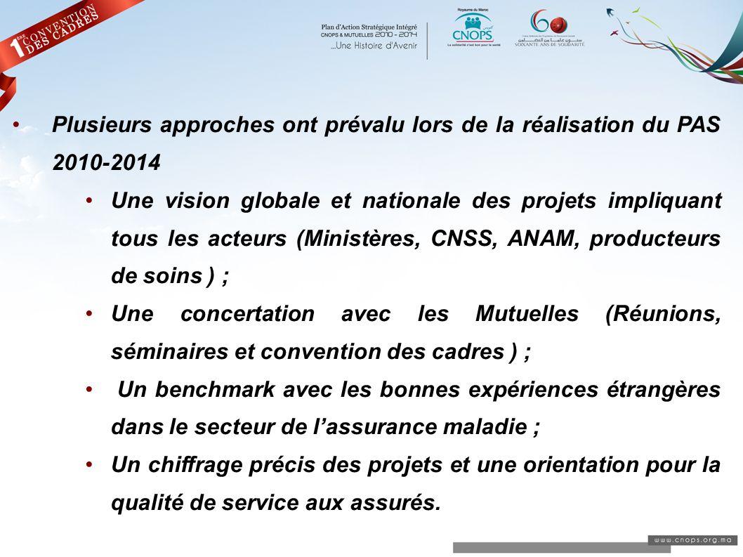 Plusieurs approches ont prévalu lors de la réalisation du PAS 2010-2014