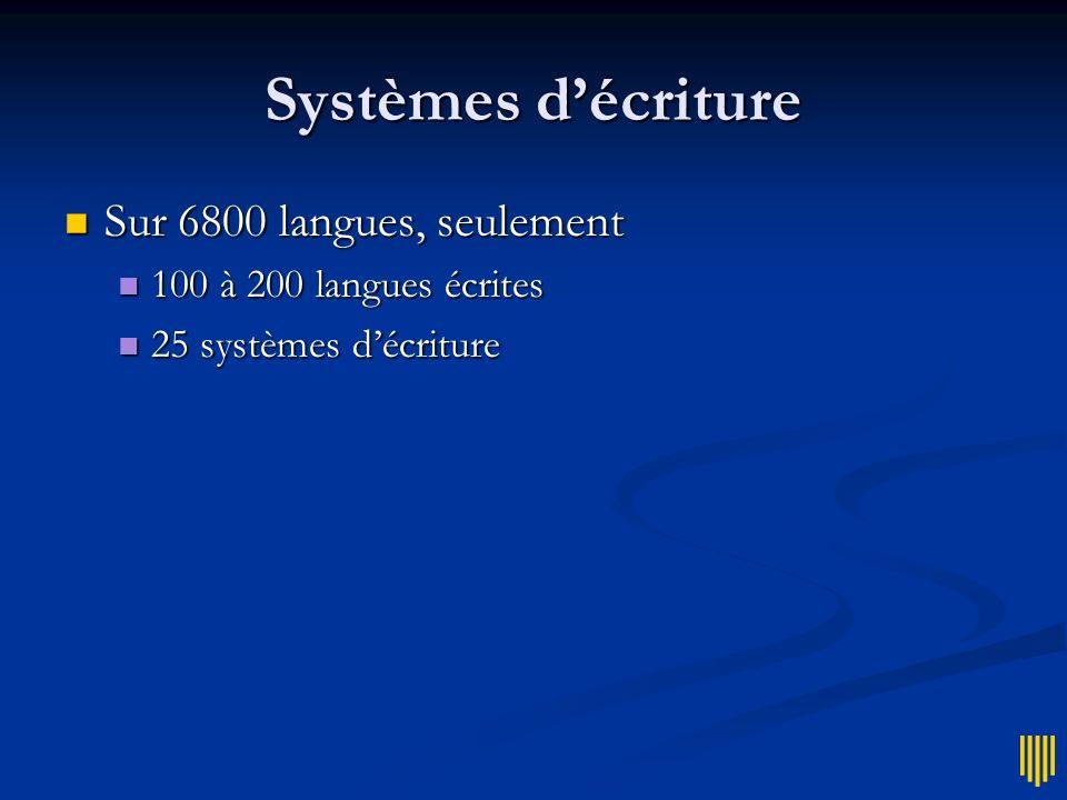 Systèmes d'écriture Sur 6800 langues, seulement