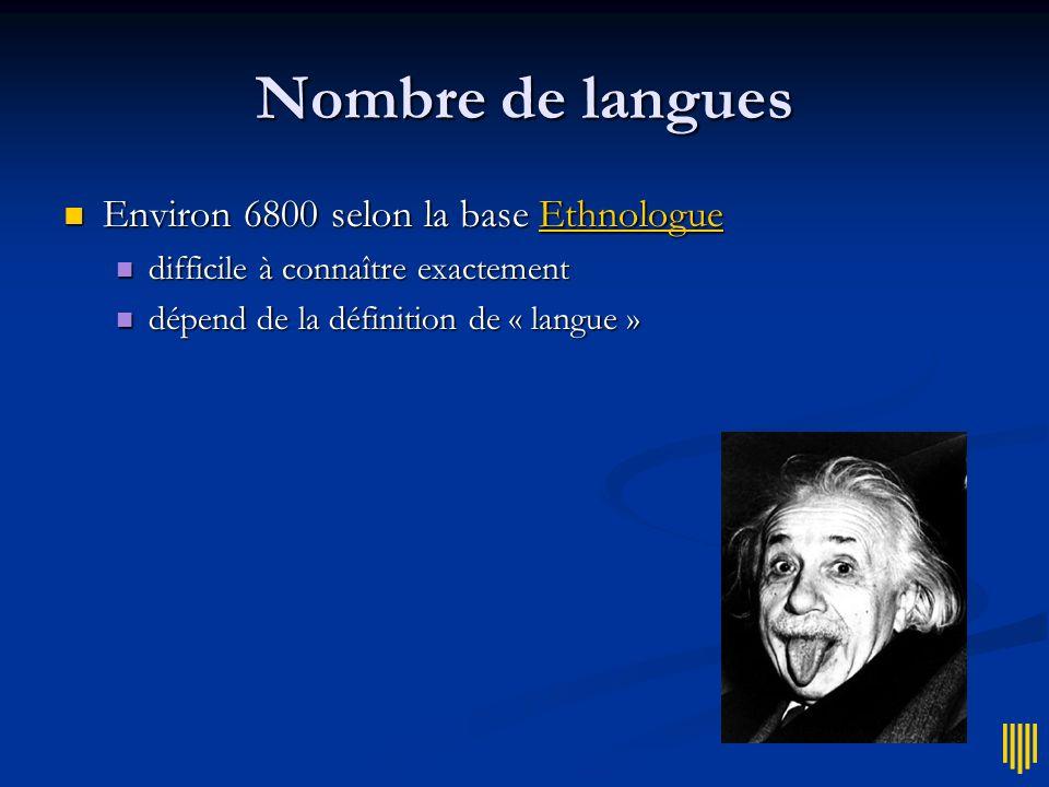 Nombre de langues Environ 6800 selon la base Ethnologue