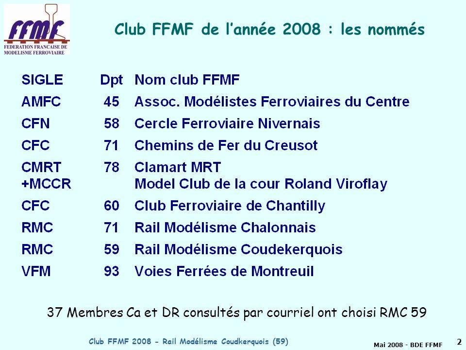 Club FFMF de l'année 2008 : les nommés