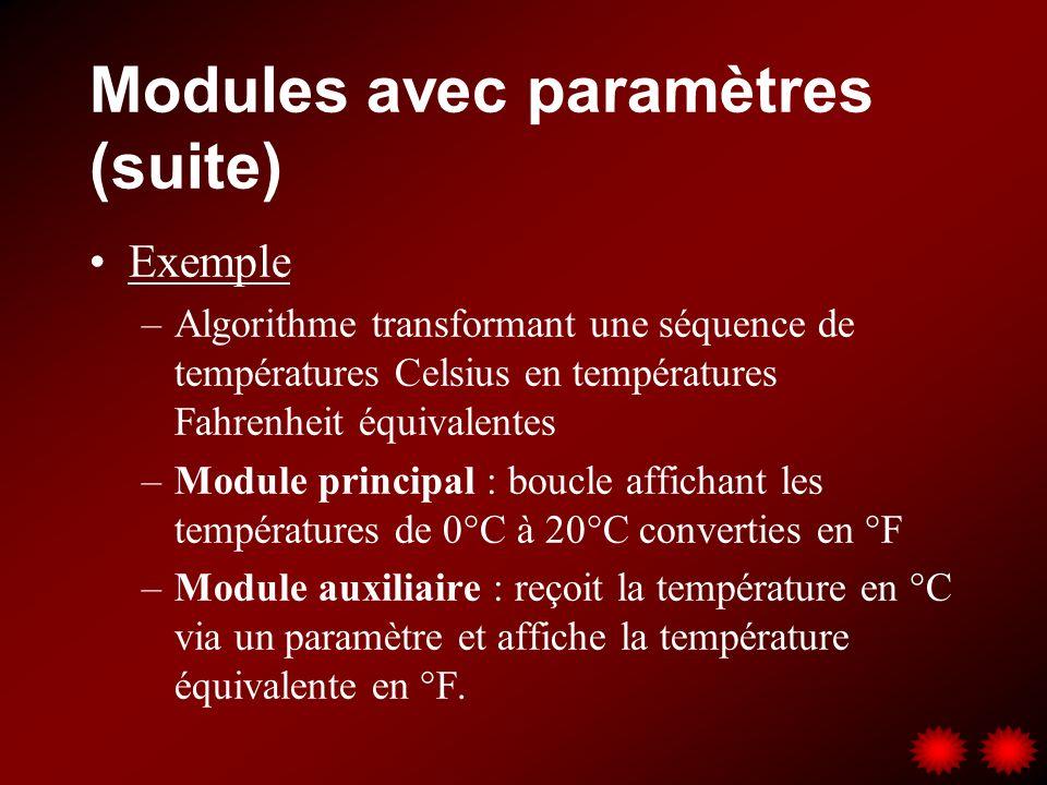 Modules avec paramètres (suite)