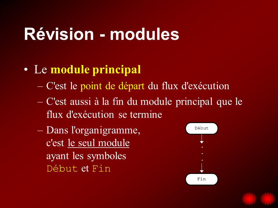 Révision - modules Le module principal