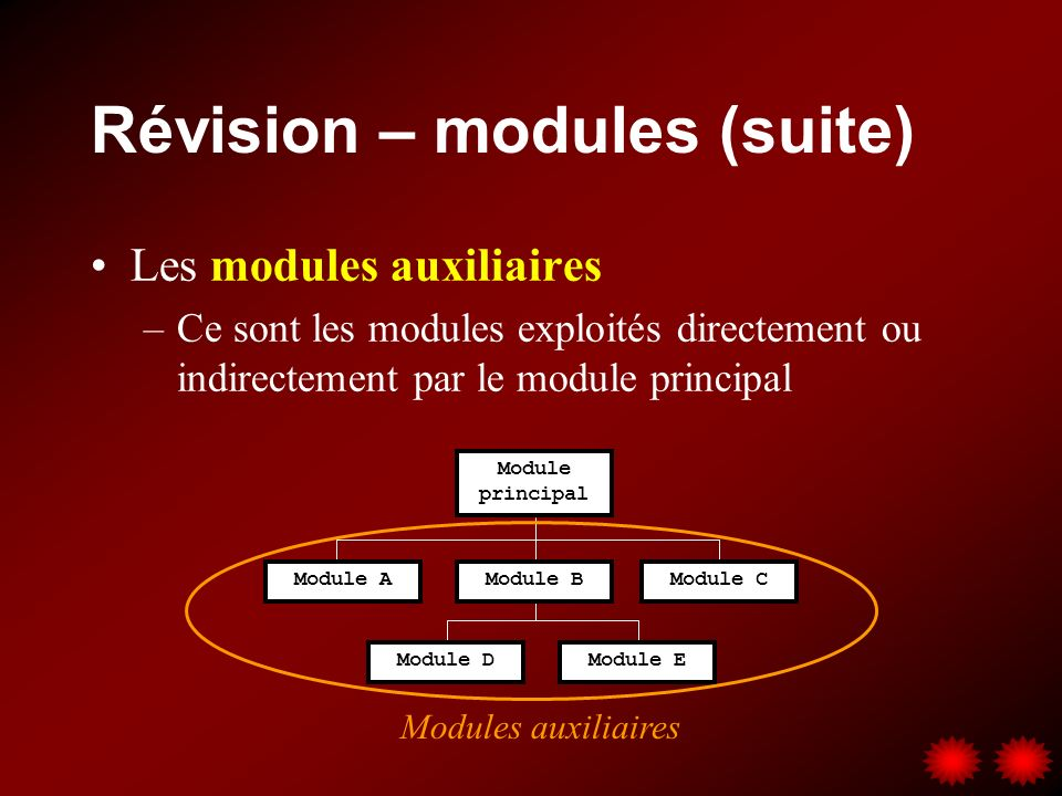 Révision – modules (suite)