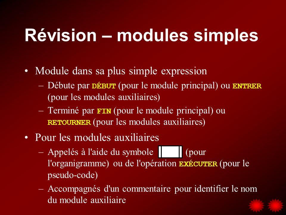 Révision – modules simples
