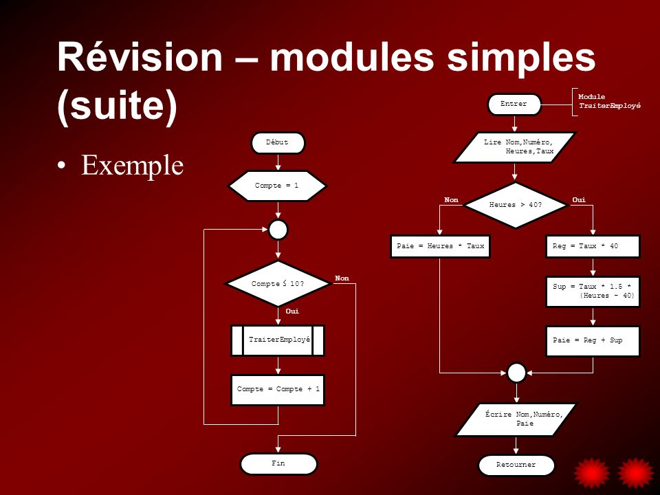 Révision – modules simples (suite)