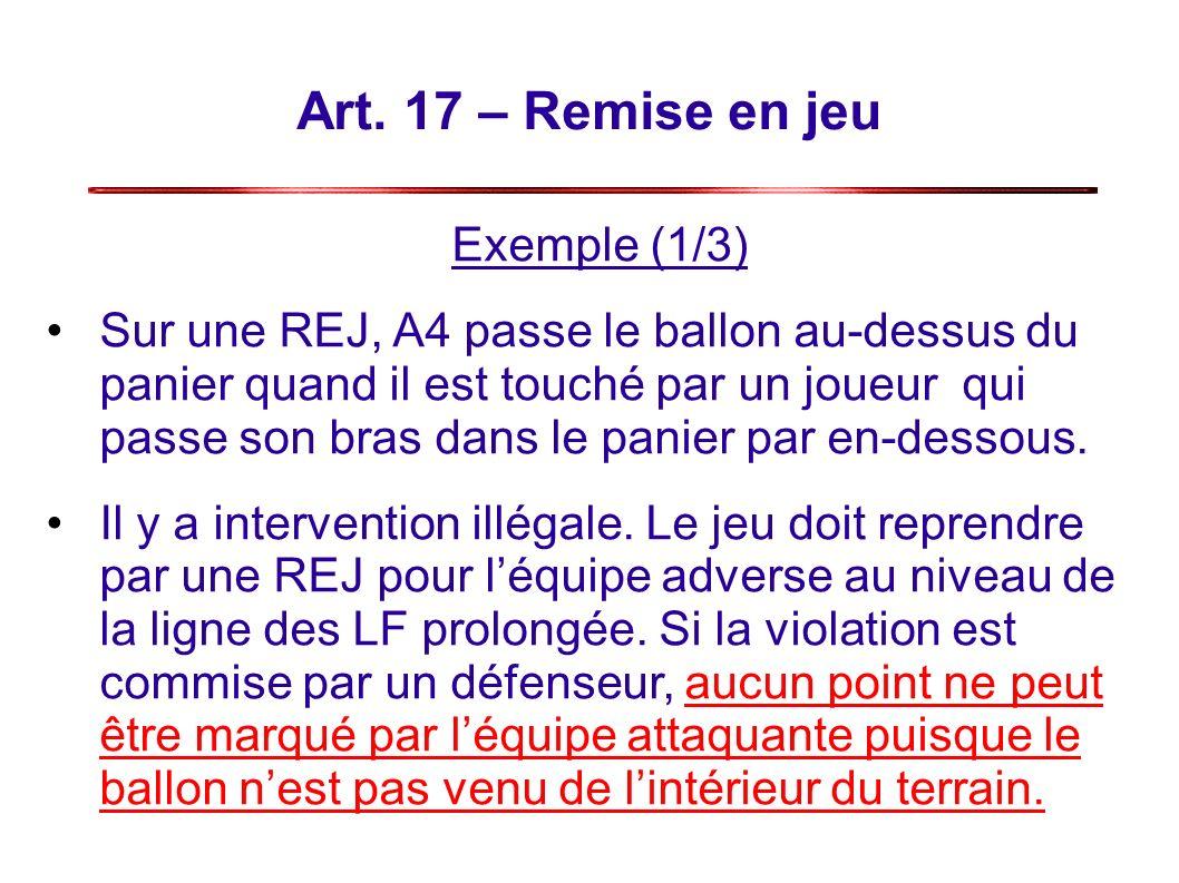 Art. 17 – Remise en jeu Exemple (1/3)