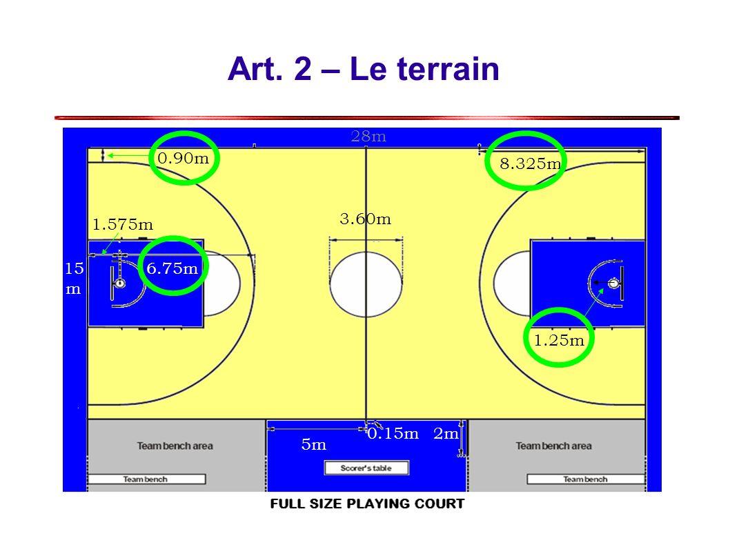 Art. 2 – Le terrain 28m 0.90m 8.325m 3.60m 1.575m 15 m 6.75m 1.25m