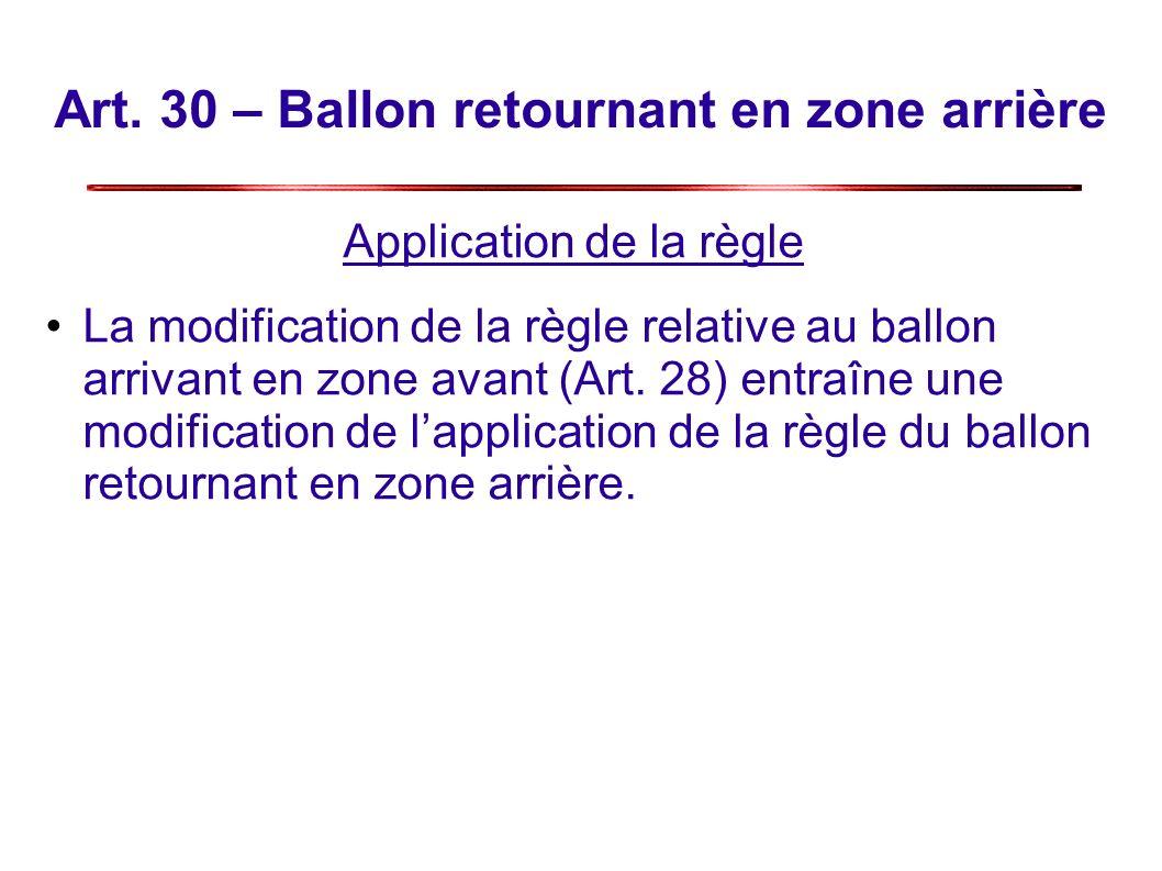 Art. 30 – Ballon retournant en zone arrière