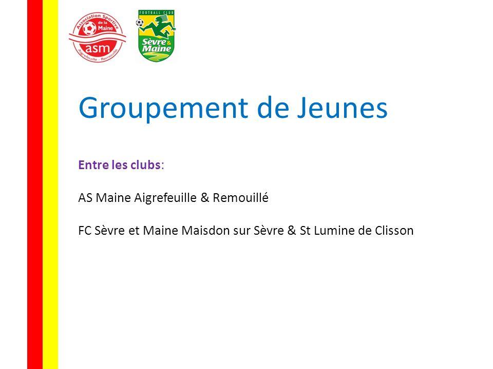 Groupement de Jeunes Entre les clubs: