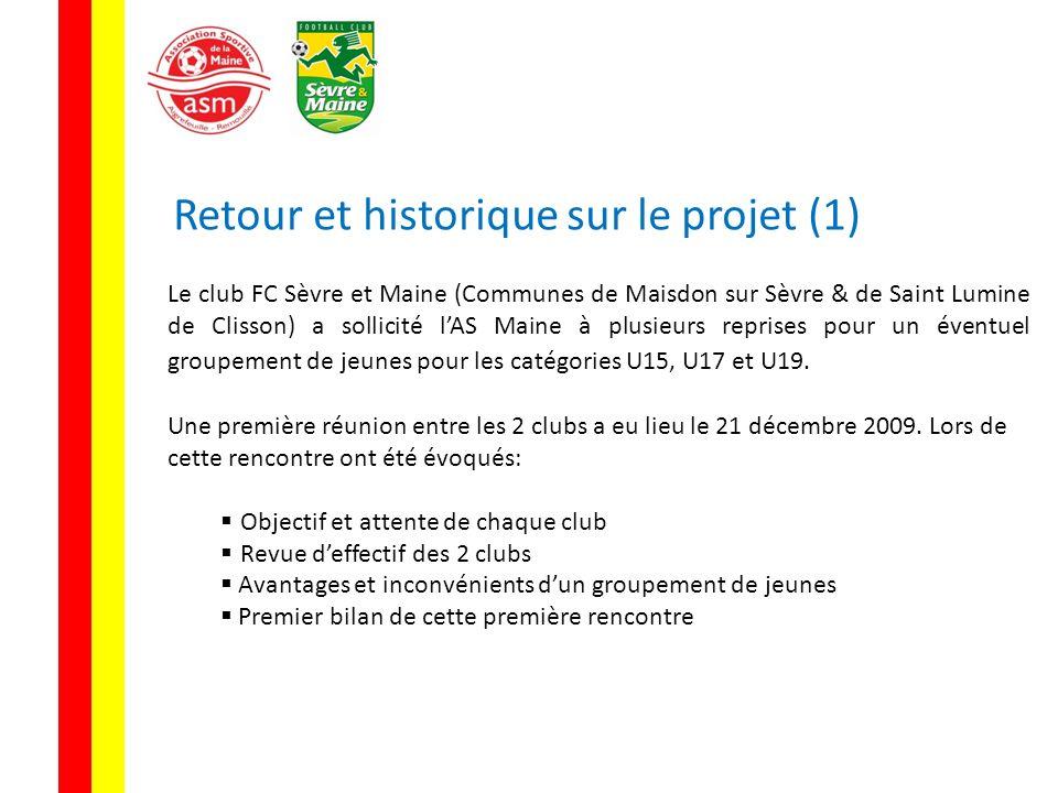 Retour et historique sur le projet (1)