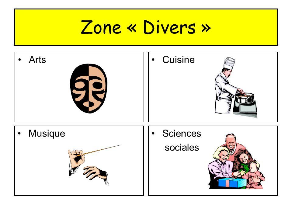 Zone « Divers » Arts Cuisine Musique Sciences sociales