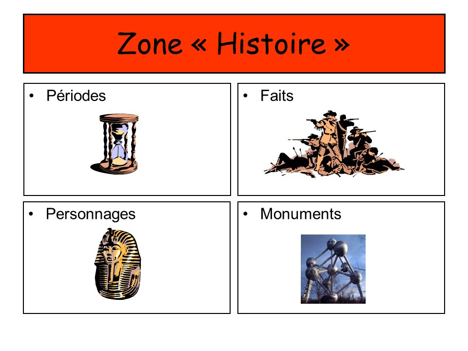 Zone « Histoire » Périodes Faits Personnages Monuments