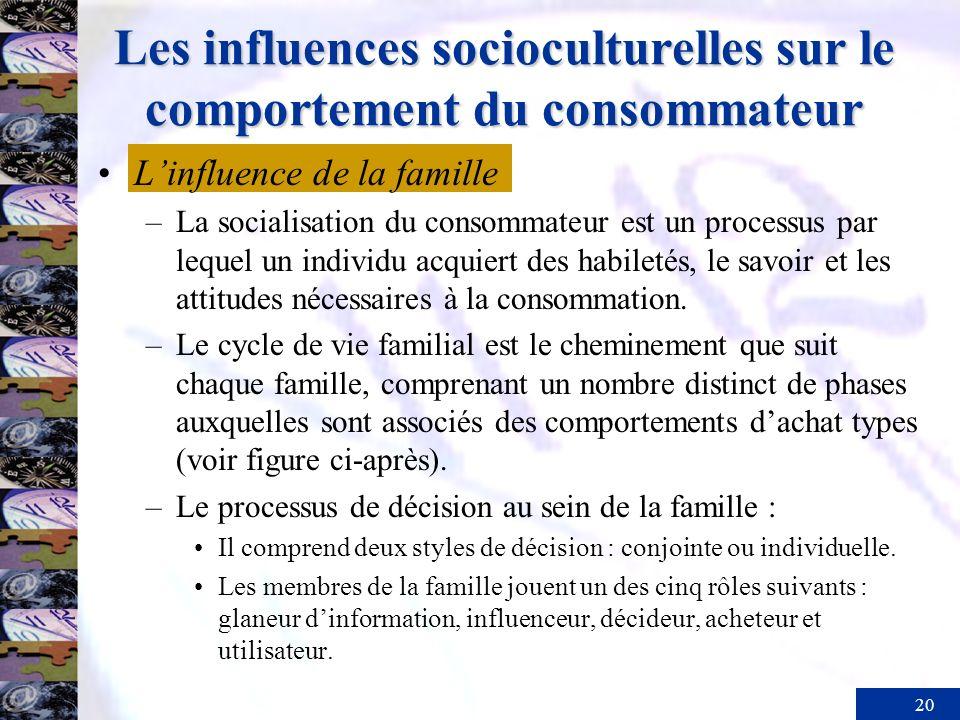 Les influences socioculturelles sur le comportement du consommateur