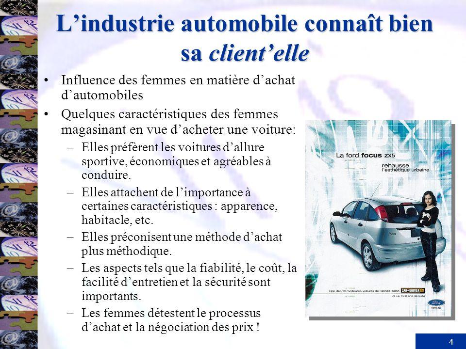 L'industrie automobile connaît bien sa client'elle