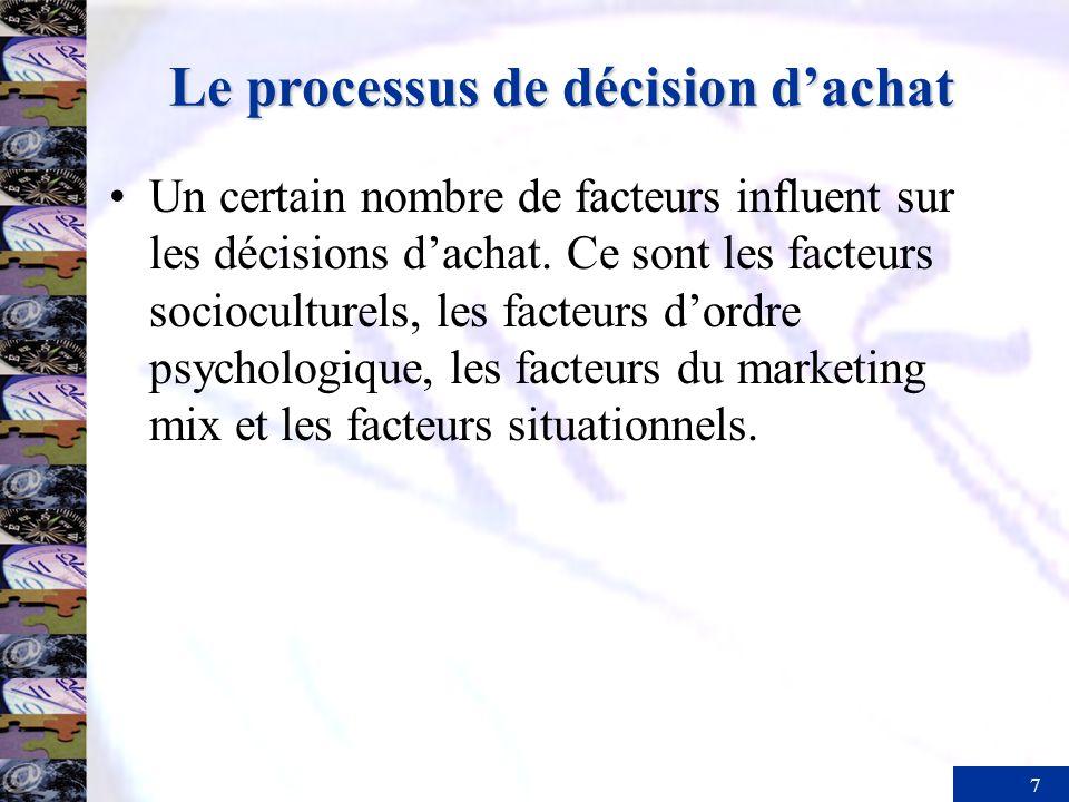 Le processus de décision d'achat