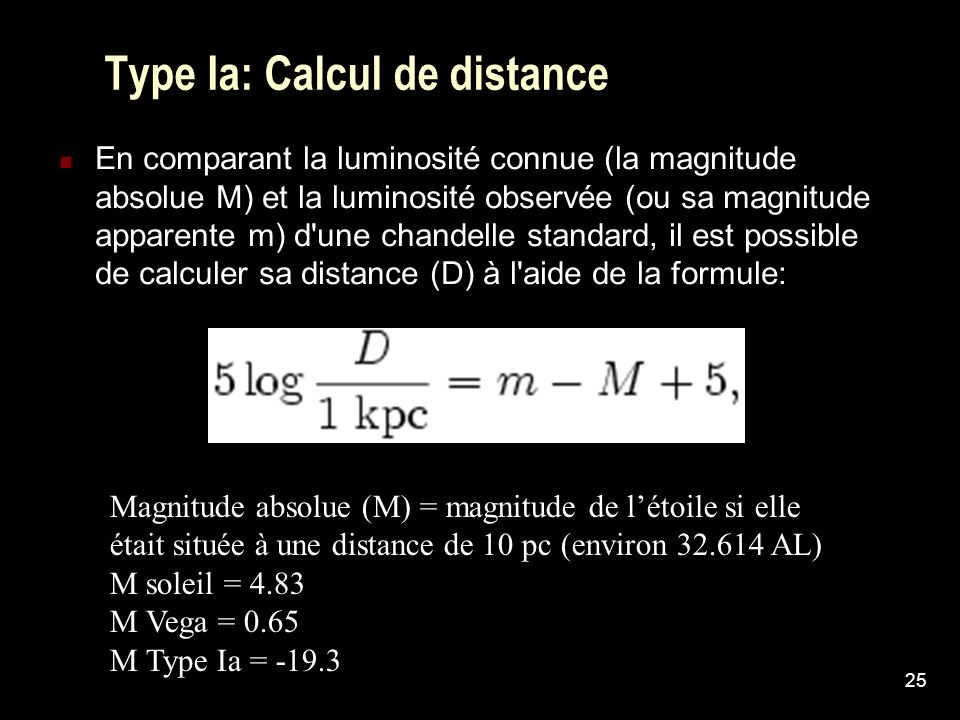 Type Ia: Calcul de distance