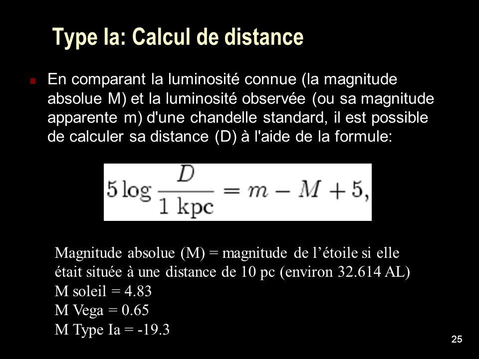 Type Ia: Calcul de distance