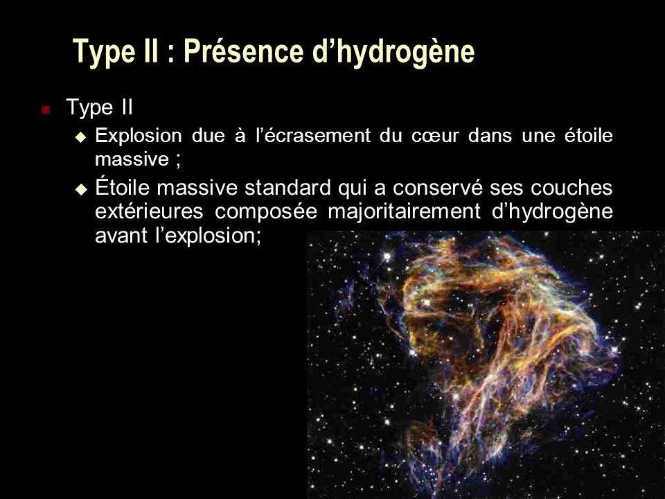 Type II : Présence d'hydrogène