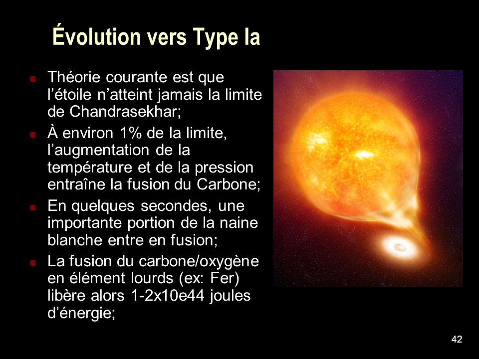 Évolution vers Type Ia Théorie courante est que l'étoile n'atteint jamais la limite de Chandrasekhar;