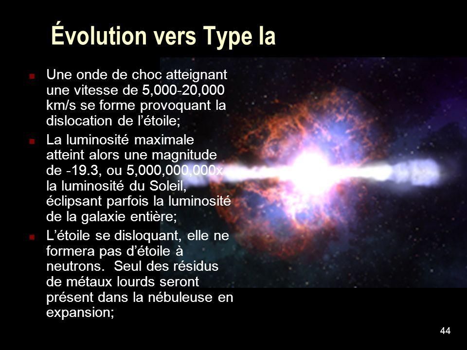 Évolution vers Type Ia Une onde de choc atteignant une vitesse de 5,000-20,000 km/s se forme provoquant la dislocation de l'étoile;