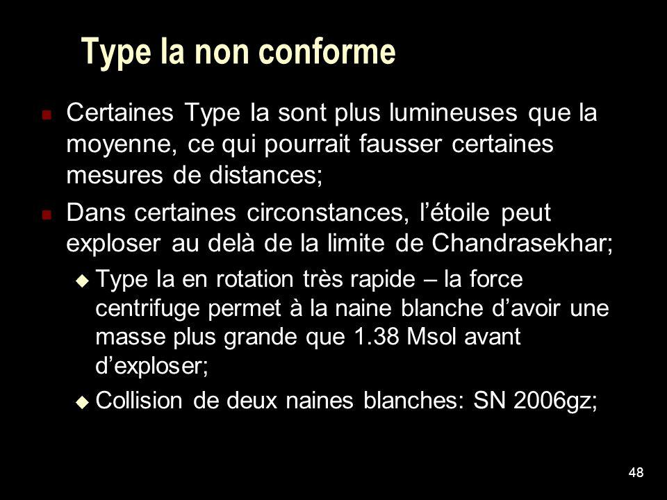 Type Ia non conforme Certaines Type Ia sont plus lumineuses que la moyenne, ce qui pourrait fausser certaines mesures de distances;