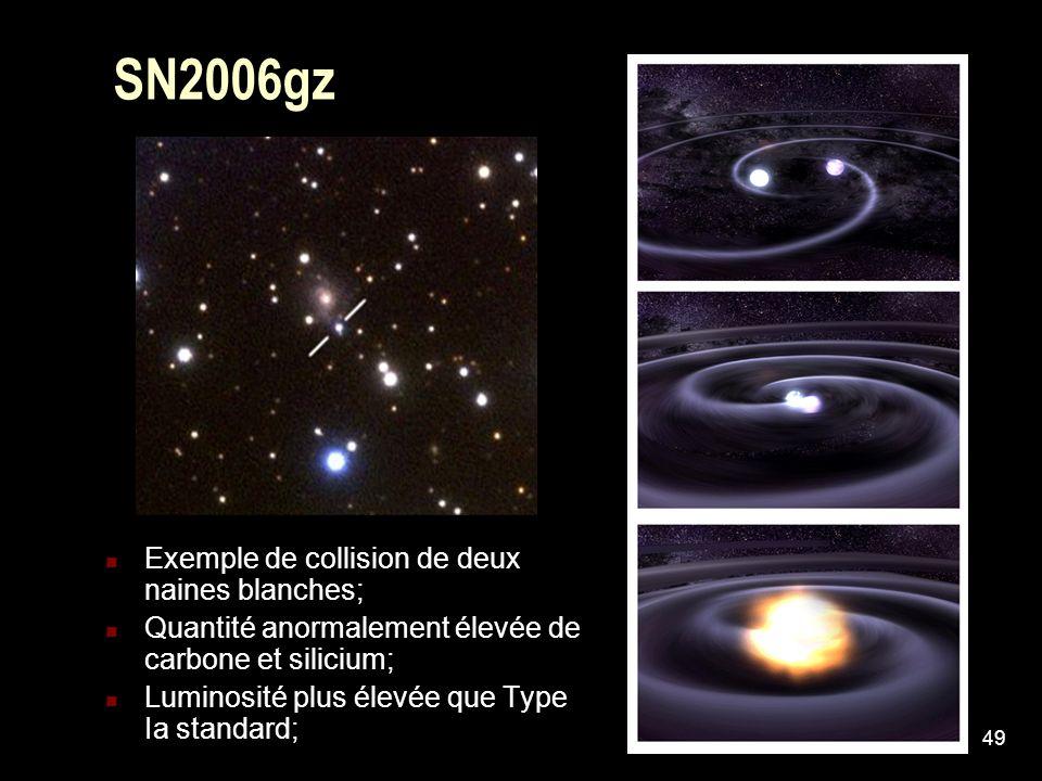 SN2006gz Exemple de collision de deux naines blanches;