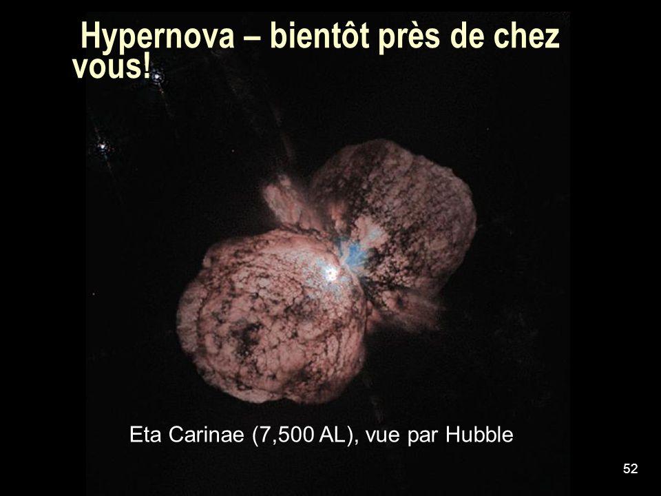 Hypernova – bientôt près de chez vous!