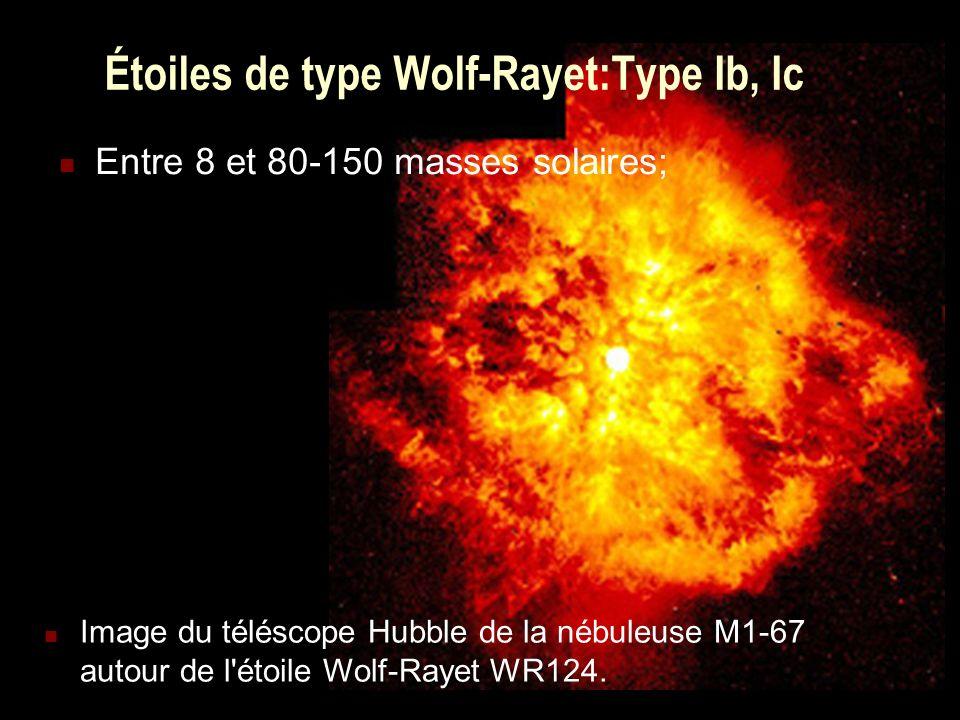 Étoiles de type Wolf-Rayet:Type Ib, Ic