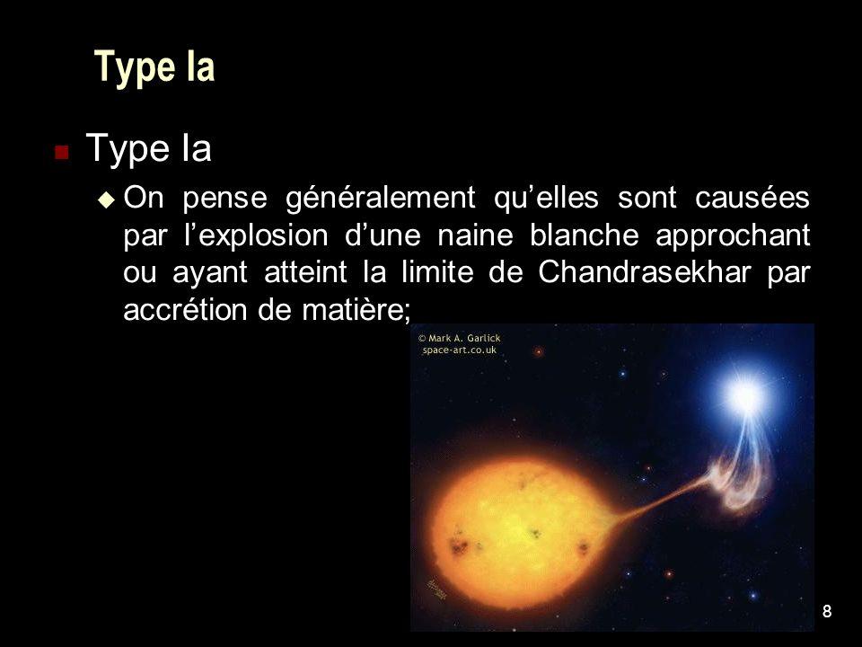 Type Ia Type Ia.