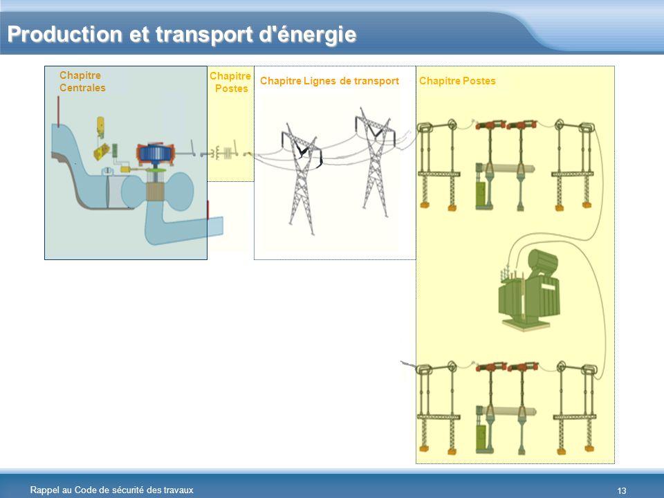 Production et transport d énergie