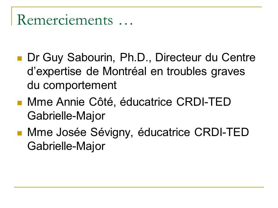 Remerciements … Dr Guy Sabourin, Ph.D., Directeur du Centre d'expertise de Montréal en troubles graves du comportement.