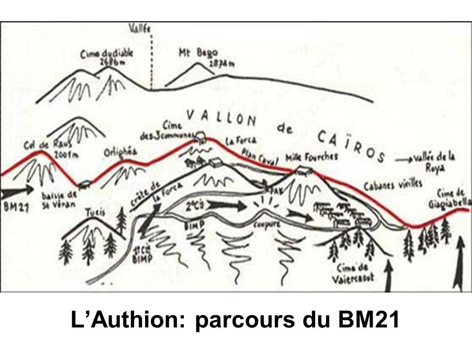 L'Authion: parcours du BM21