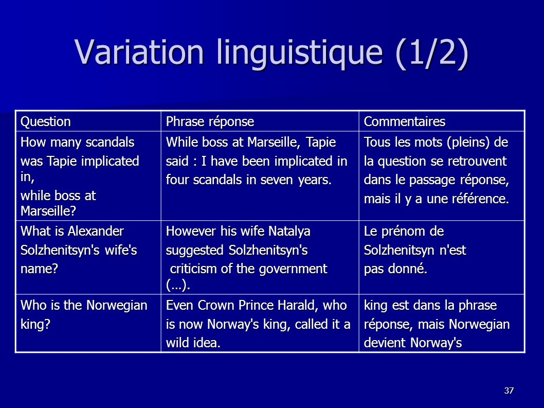 Variation linguistique (1/2)