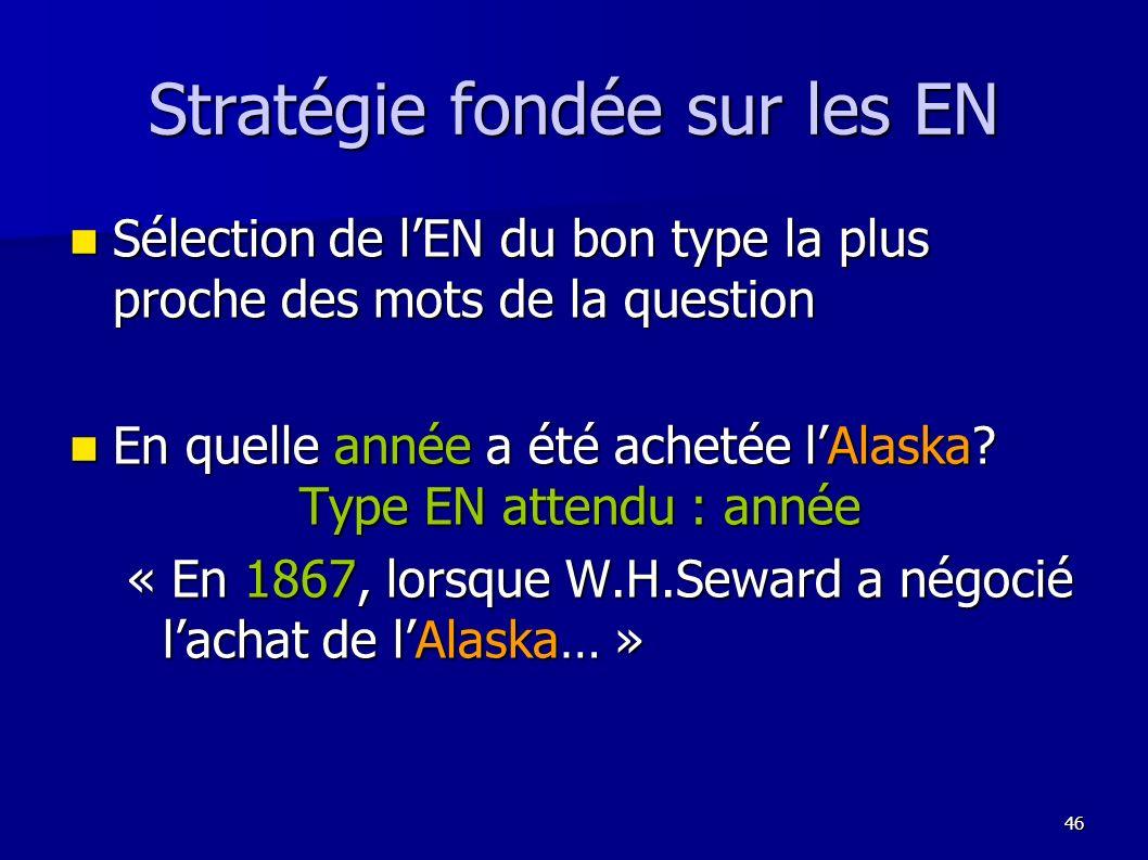 Stratégie fondée sur les EN