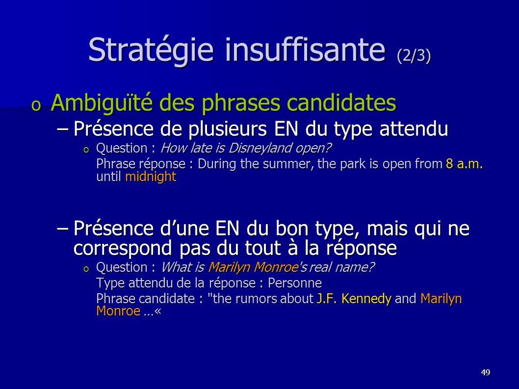 Stratégie insuffisante (2/3)
