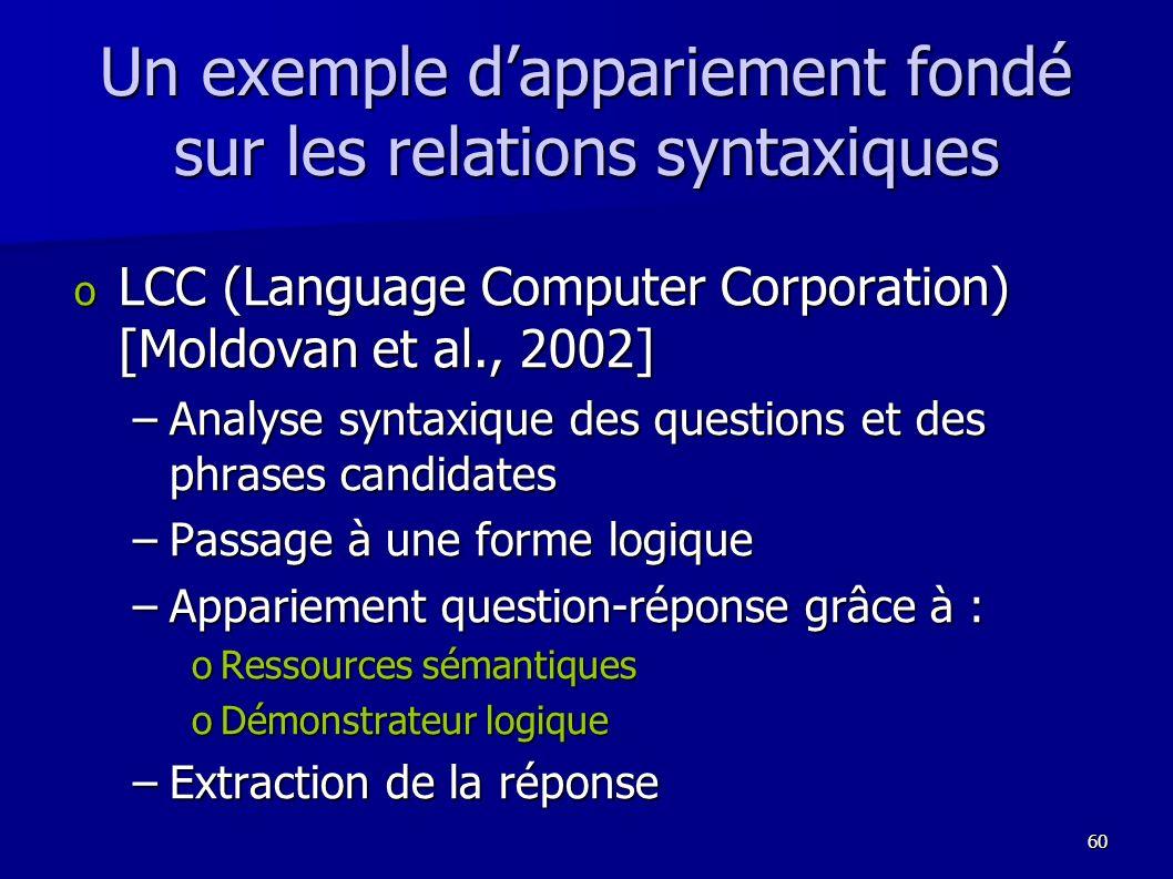 Un exemple d'appariement fondé sur les relations syntaxiques