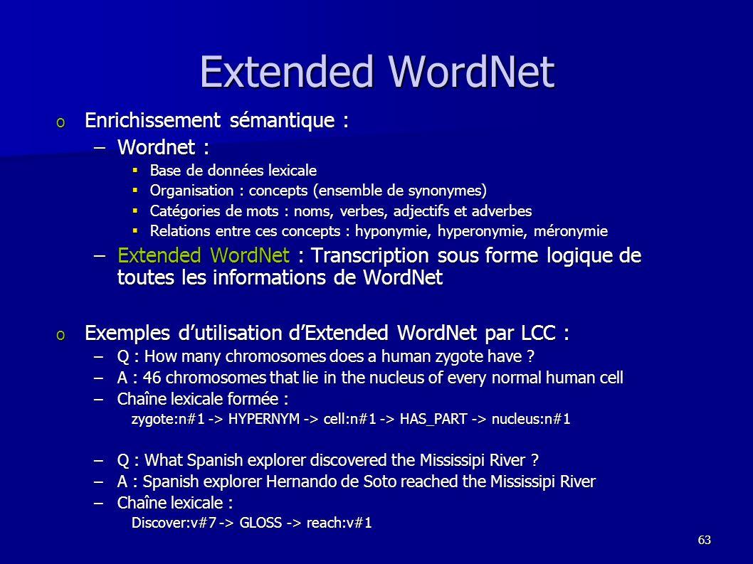 Extended WordNet Enrichissement sémantique : Wordnet :