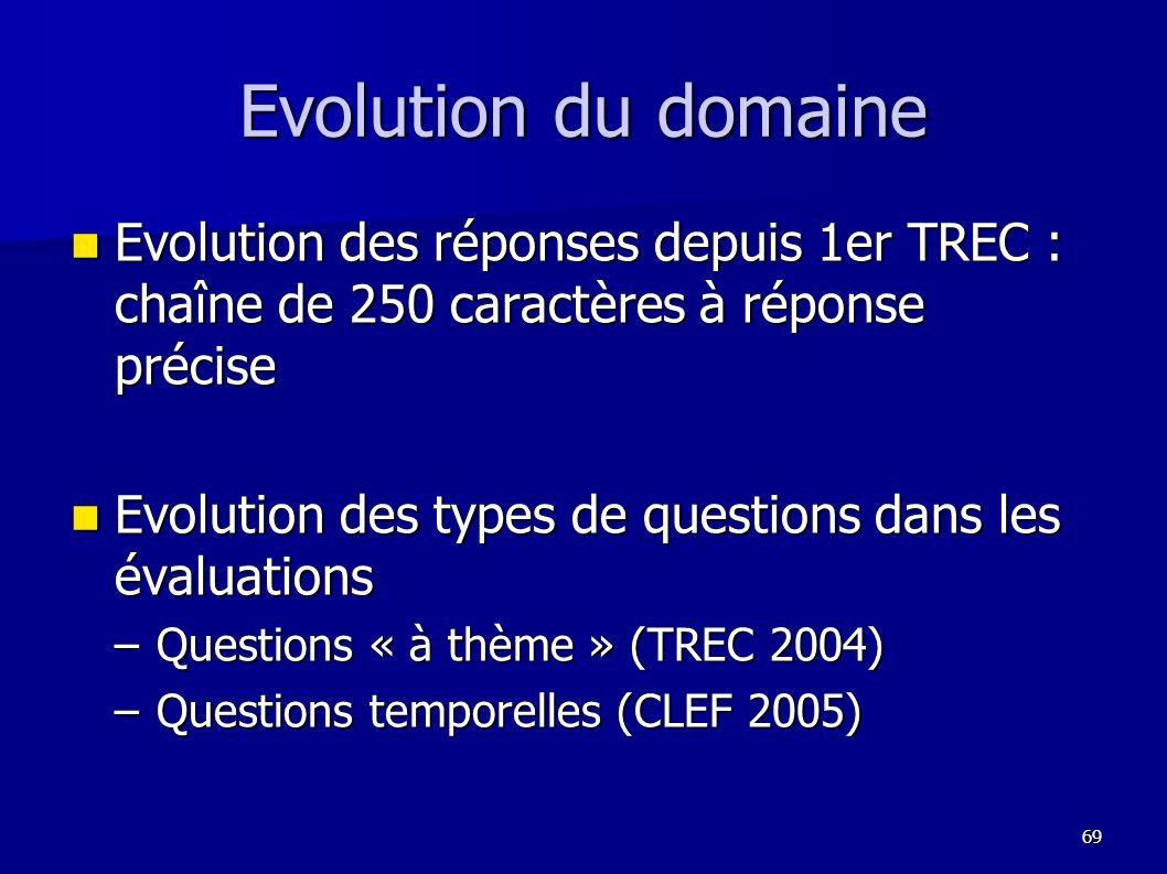 Evolution du domaine Evolution des réponses depuis 1er TREC : chaîne de 250 caractères à réponse précise.