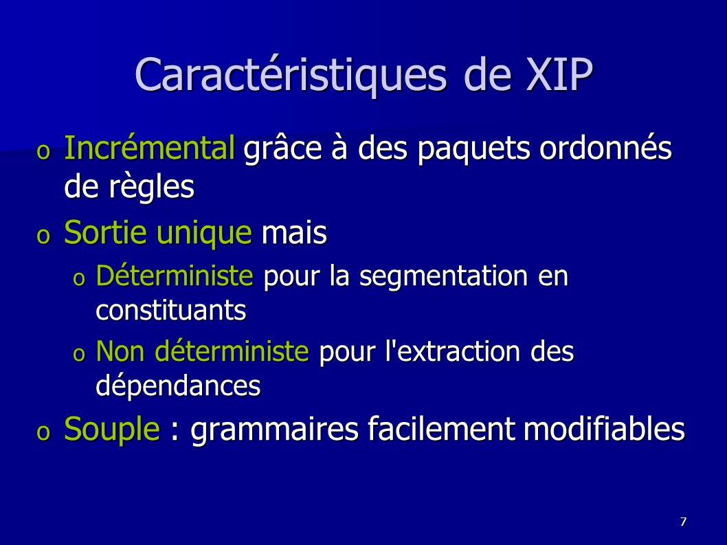 Caractéristiques de XIP