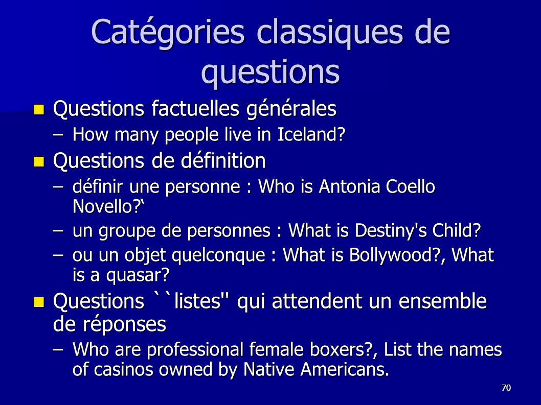 Catégories classiques de questions