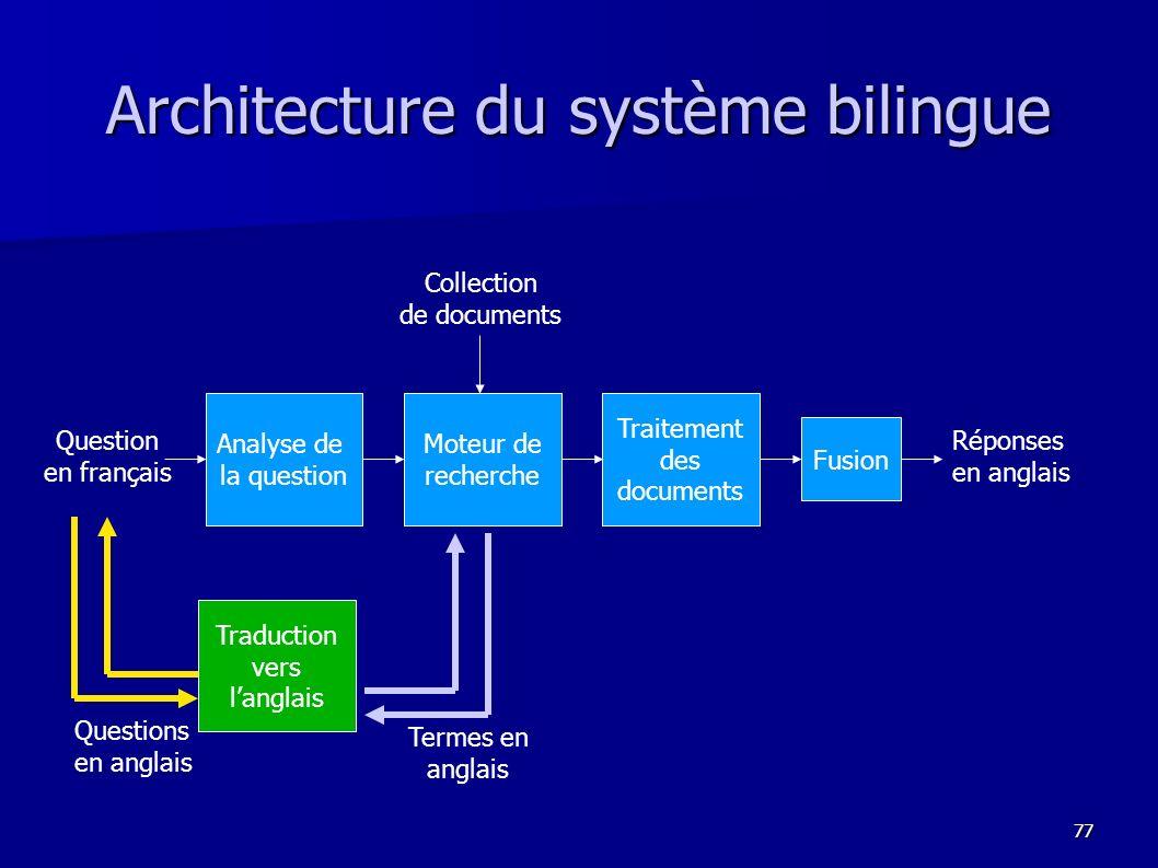 Architecture du système bilingue