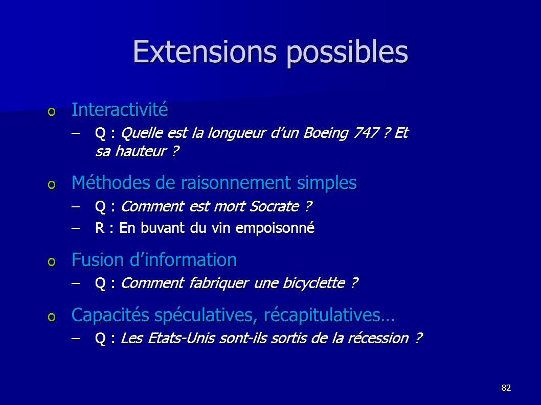 Extensions possibles Interactivité Méthodes de raisonnement simples