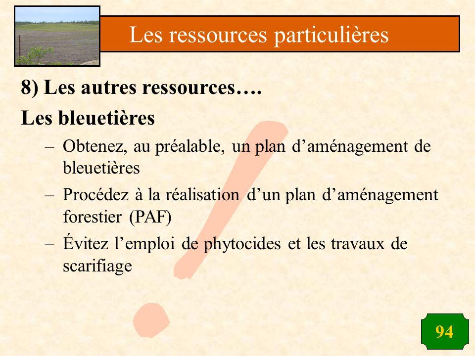 Les ressources particulières