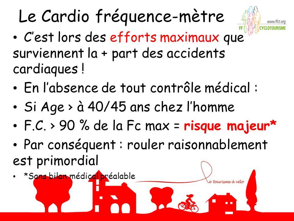 Le Cardio fréquence-mètre
