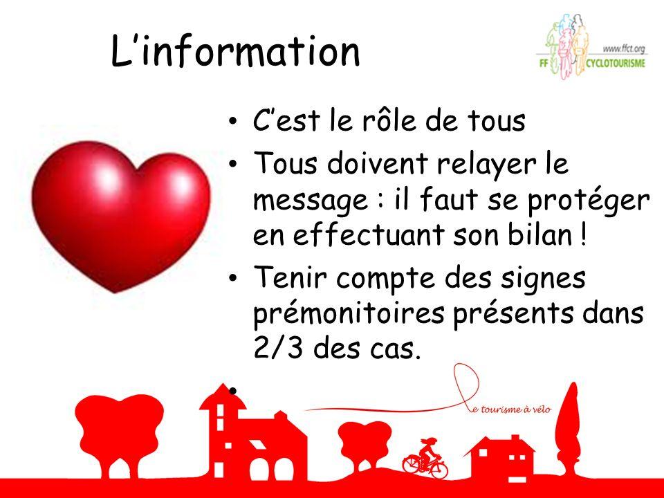 L'information C'est le rôle de tous