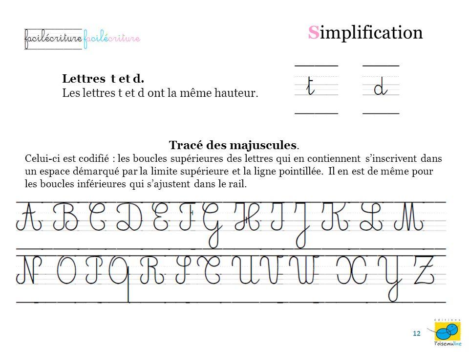 Simplification Lettres t et d. Les lettres t et d ont la même hauteur.
