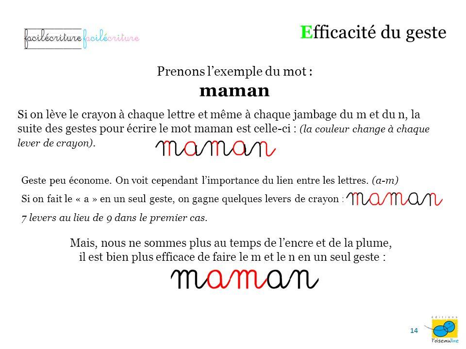Efficacité du geste maman Prenons l'exemple du mot :